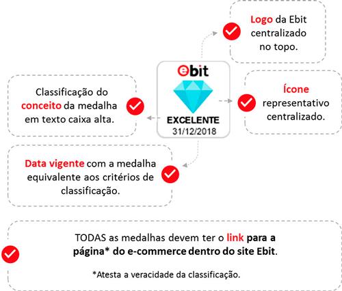 ecea2e525 Lembrando que a medalha Ebit aplicada no site da loja deve seguir o modelo  abaixo, com adaptações a respeito da classificação vigente da loja em  Diamante, ...